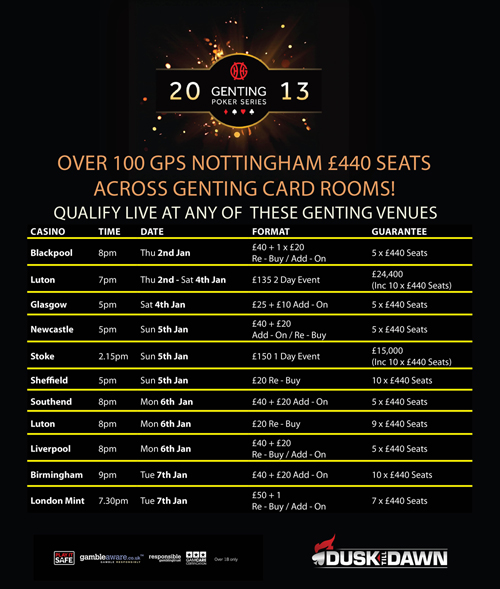 GPS Nottingham qualifiers