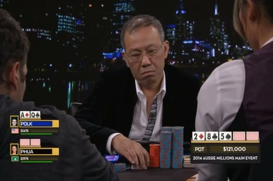 Paul Phua in the Clear